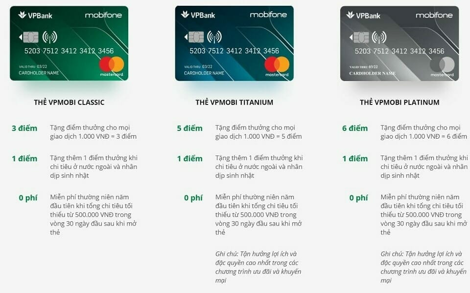 Thẻ tín dụng Mobifone VPBank
