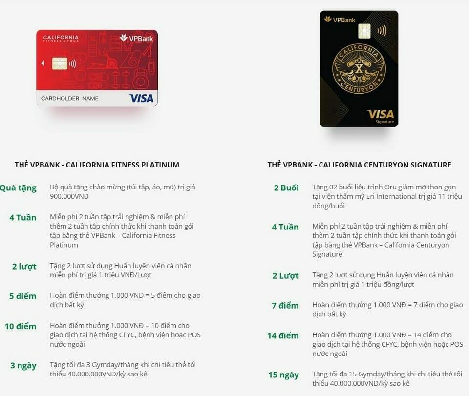 Thẻ tín dụng sức khỏe VPBank