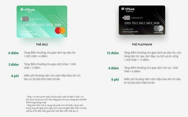 thẻ tín dụng tích điểm VPBank