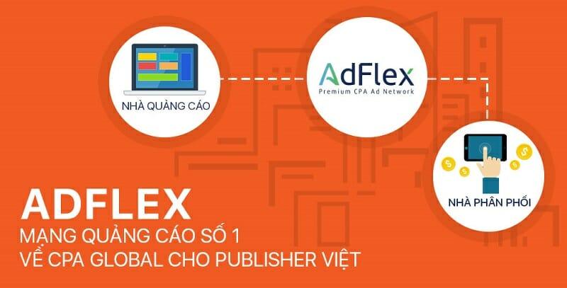 Adflex là gì?