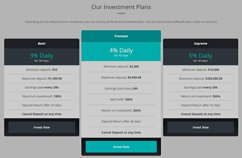 Thông tin các gói đầu tư tại Ax Trader