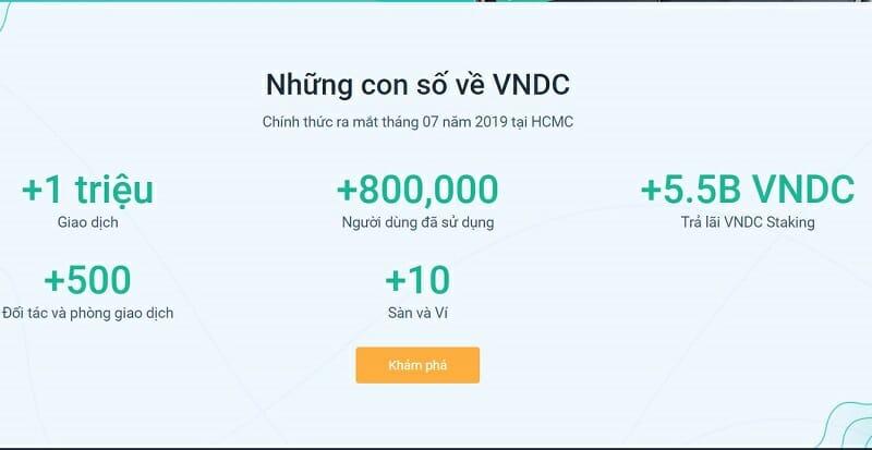 Cộng đồng VNDC